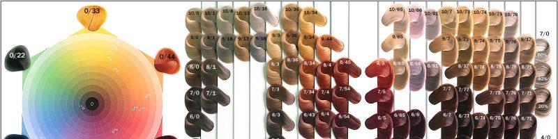 Выбираем цвет для своих волос из палитры Эстель Делюкс